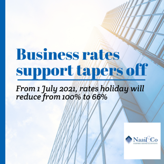 Business rates support tapers off