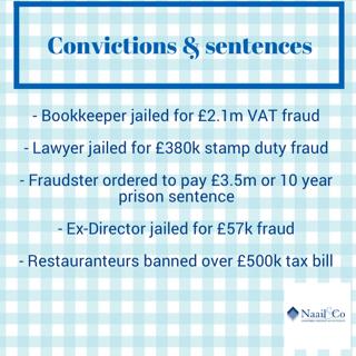 Convictions & sentences July 2021