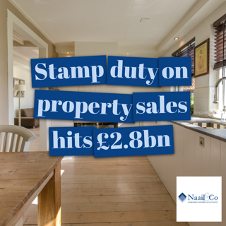 Stamp duty on property sales hits £2.8bn